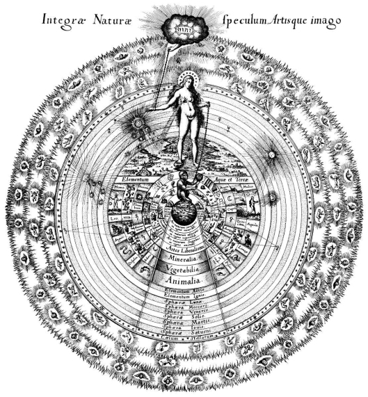 Robert Fludd - The Mirror of the Whole of Nature and the Image of Art