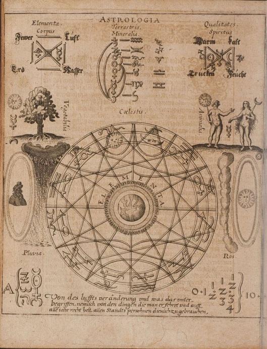 Oswald Croll. Hermetischer Probier Stein, 1647