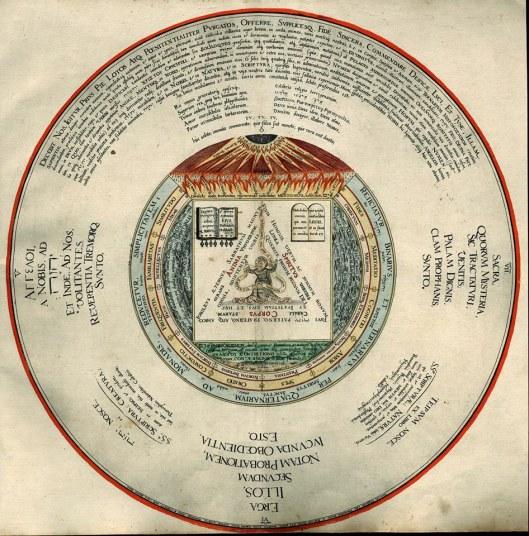 Conjunción de la Unidad macrocósmica y la trinidad microcósmica (Corpus-Anima-Spiritus) representando el proceso de la elaboración de la Piedra Filosofal y su contrapartida, la creación del mundo y la formación del ser humano.