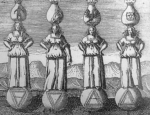 Los cuatro elementos (de izquierda a derecha: tierra, agua, aire, fuego), que corresponden a las cuatro fases del opus y a los cuatro grados del fuego.
