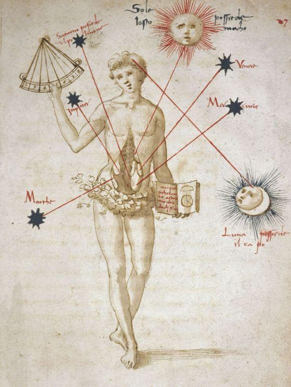 Woman with sun, moon and inner planets. Paulus Grillandus. Grilandas inventum libri VI. Florence, 1506-1507.